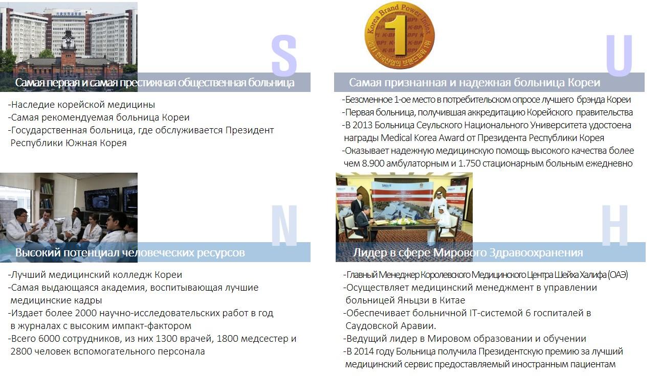 Introduction(러시아어)